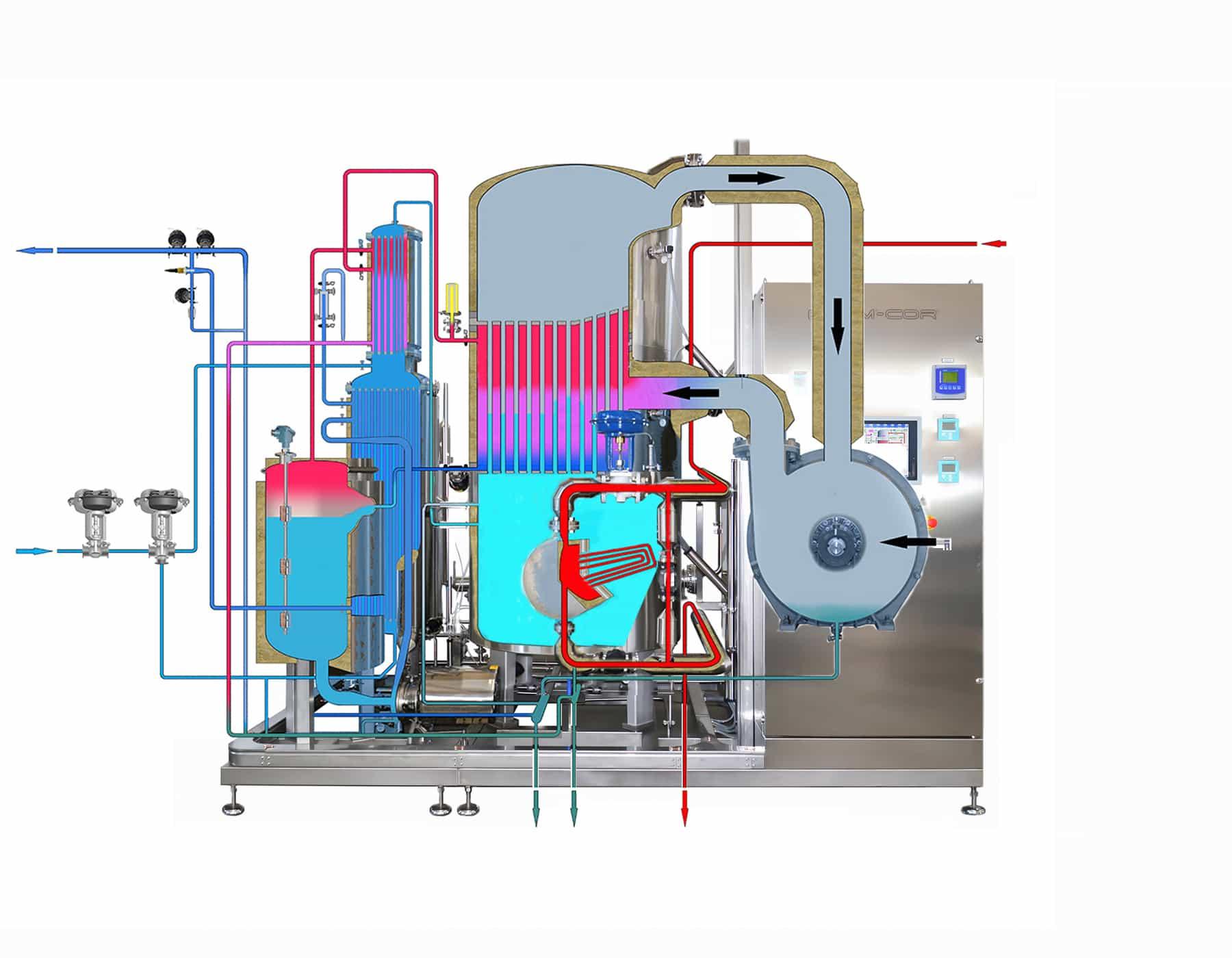 Bram-Cor vapor compression distillation process - Step 9-10