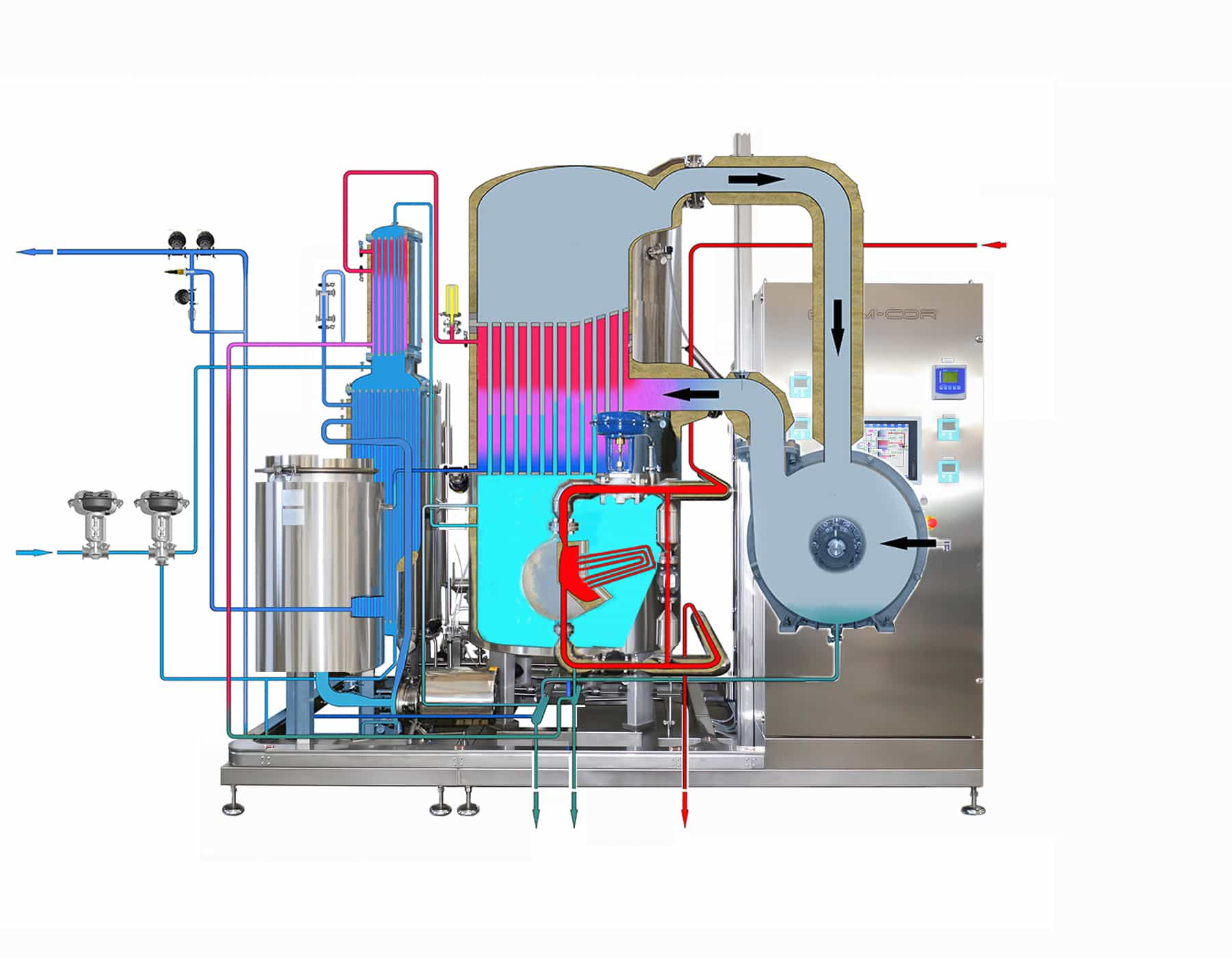 Vapor Compression Distillation process - Step 7-8