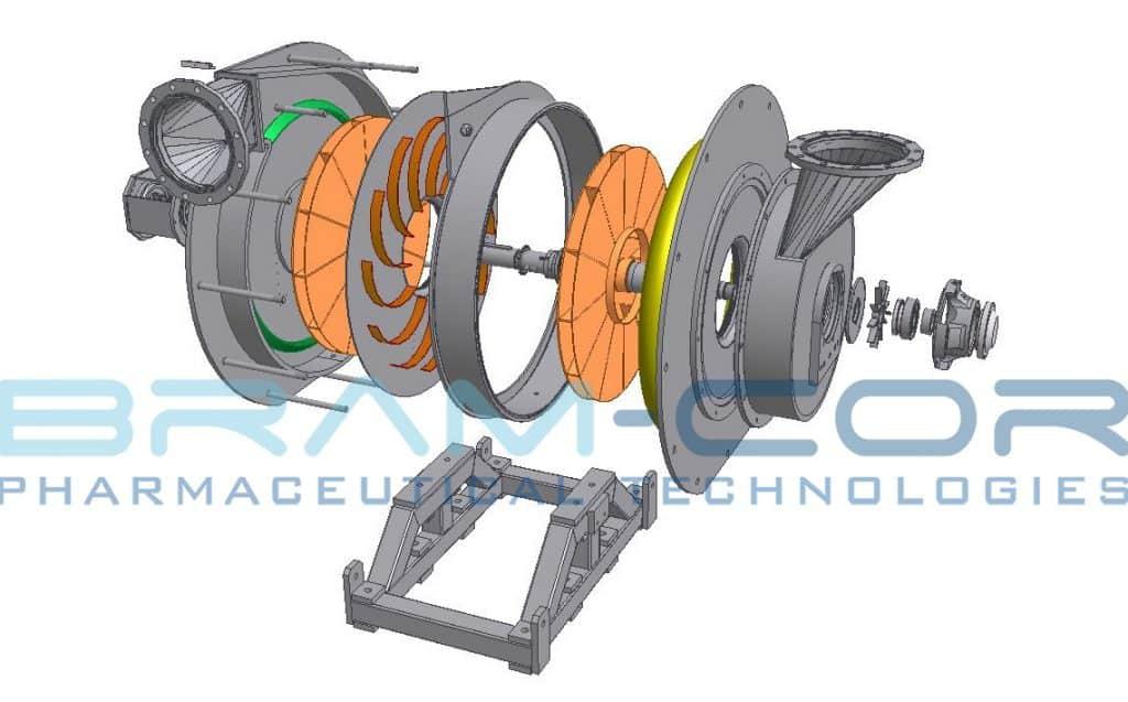 BRAM-COR patended Stainless Steel STMC Blower design